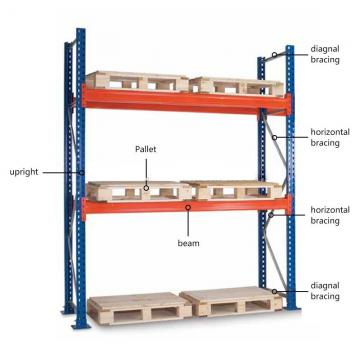 High quality Garage Shelving for Tire storage rack, strong racks , adjustable warehouse shelves